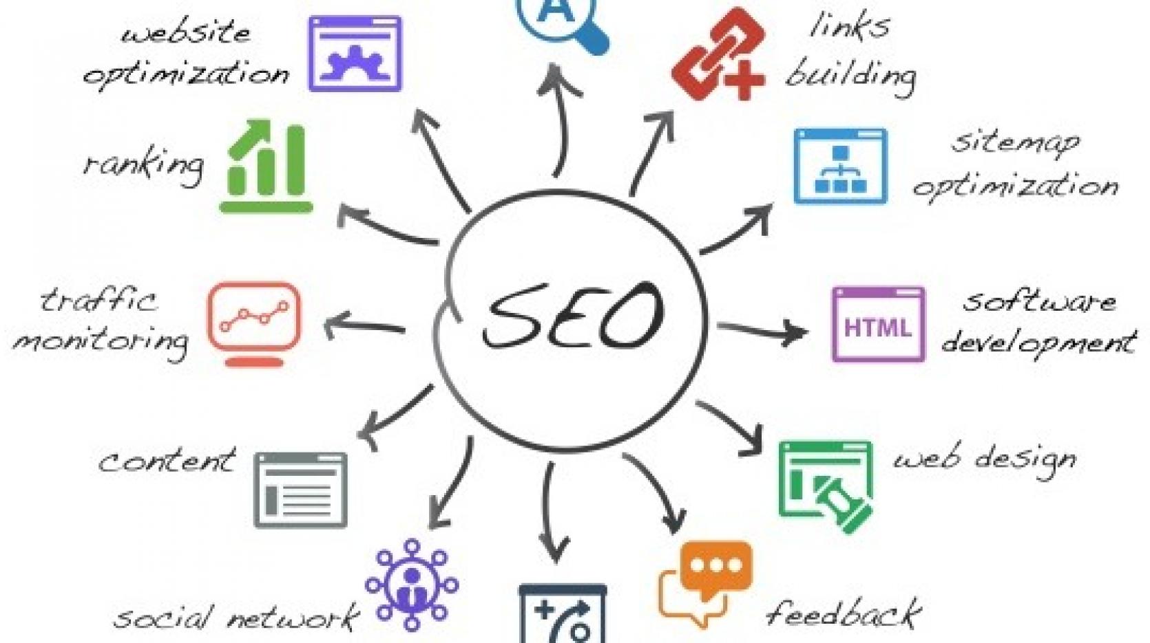 seo-process-search-engine-optimization-jon-rognerud-580x300